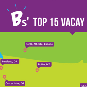 Top vacation destinations