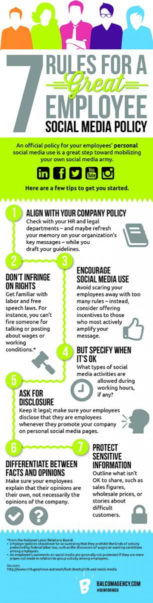 7 Rules for a Great Employee Social Media Policy